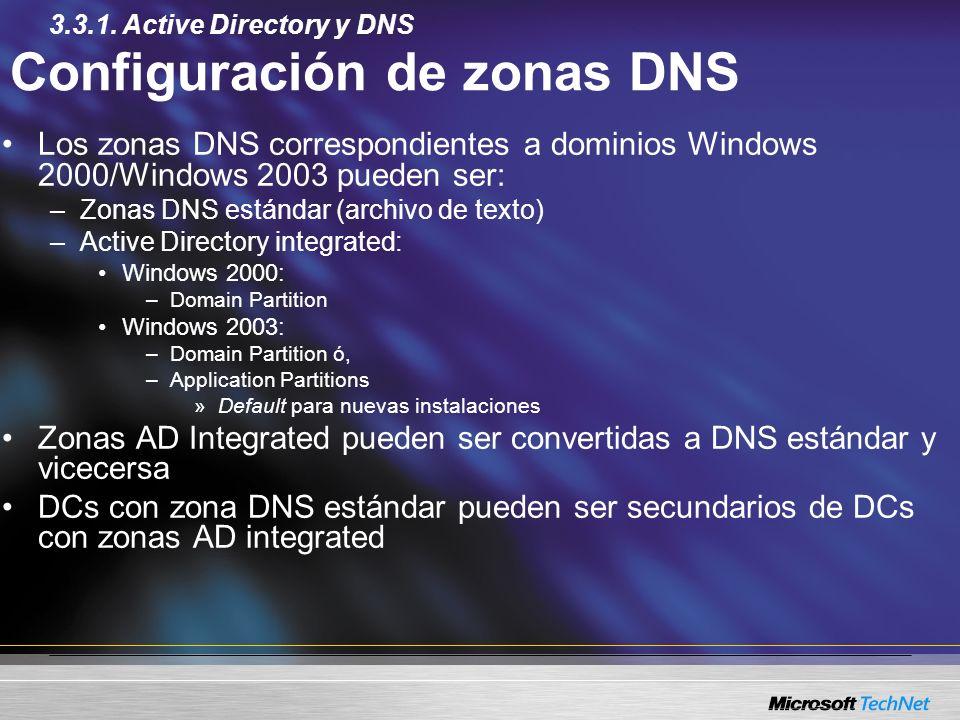 Configuración de zonas DNS Los zonas DNS correspondientes a dominios Windows 2000/Windows 2003 pueden ser: –Zonas DNS estándar (archivo de texto) –Act