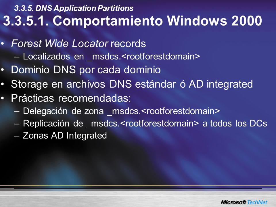 3.3.5.1. Comportamiento Windows 2000 Forest Wide Locator records –Localizados en _msdcs. Dominio DNS por cada dominio Storage en archivos DNS estándar