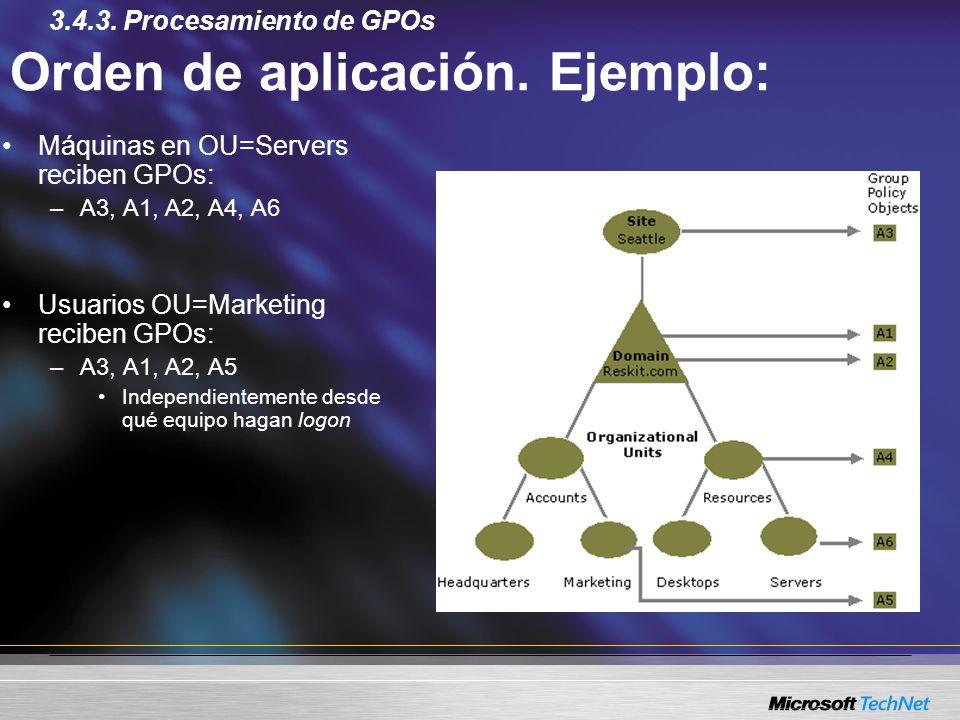 Orden de aplicación. Ejemplo: Máquinas en OU=Servers reciben GPOs: –A3, A1, A2, A4, A6 Usuarios OU=Marketing reciben GPOs: –A3, A1, A2, A5 Independien