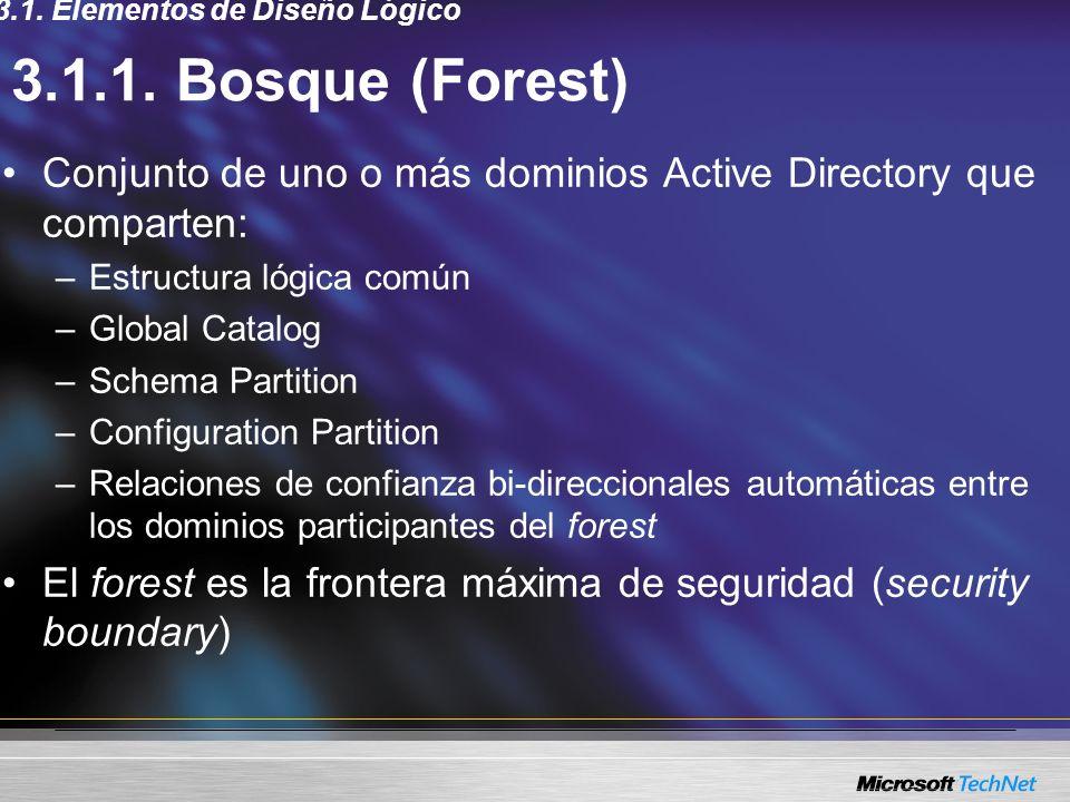 3.1.1. Bosque (Forest) Conjunto de uno o más dominios Active Directory que comparten: –Estructura lógica común –Global Catalog –Schema Partition –Conf