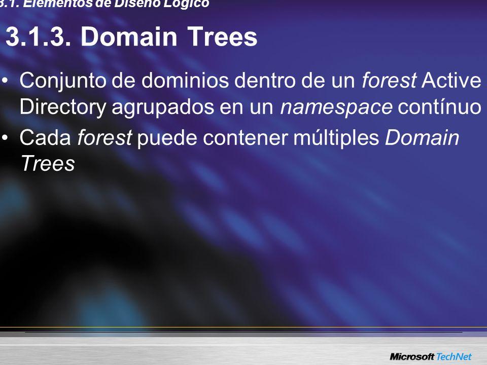 3.1.3. Domain Trees Conjunto de dominios dentro de un forest Active Directory agrupados en un namespace contínuo Cada forest puede contener múltiples