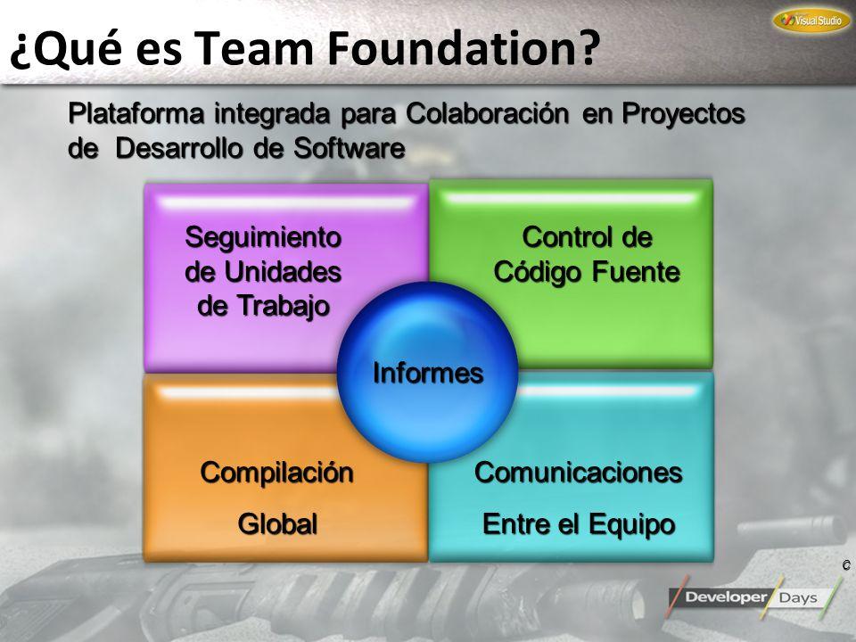 ¿Qué es Team Foundation? Plataforma integrada para Colaboración en Proyectos de Desarrollo de Software Control de Código Fuente Seguimiento de Unidade