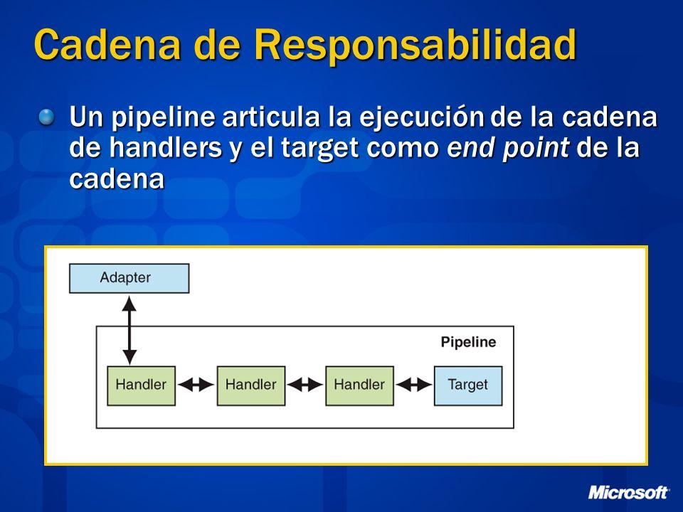 Cadena de Responsabilidad Un pipeline articula la ejecución de la cadena de handlers y el target como end point de la cadena