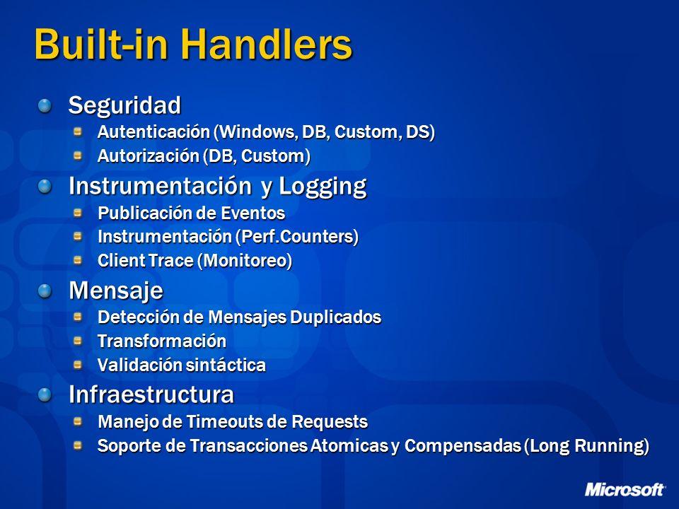 Built-in Handlers Seguridad Autenticación (Windows, DB, Custom, DS) Autorización (DB, Custom) Instrumentación y Logging Publicación de Eventos Instrum