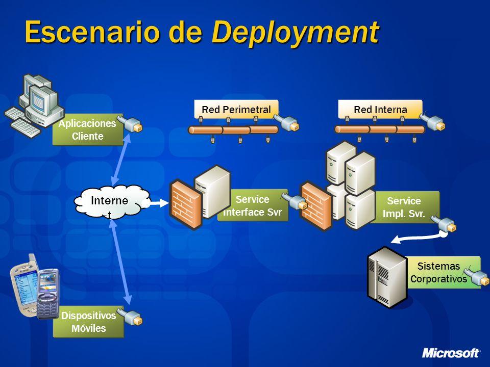 Escenario de Deployment Interne t Dispositivos Móviles Service Impl. Svr. Service Interface Svr Sistemas Corporativos Aplicaciones Cliente Red Perimet