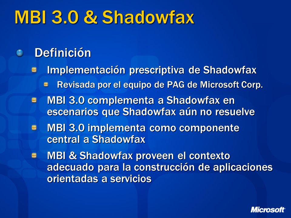 MBI 3.0 & Shadowfax Definición Implementación prescriptiva de Shadowfax Revisada por el equipo de PAG de Microsoft Corp. MBI 3.0 complementa a Shadowf