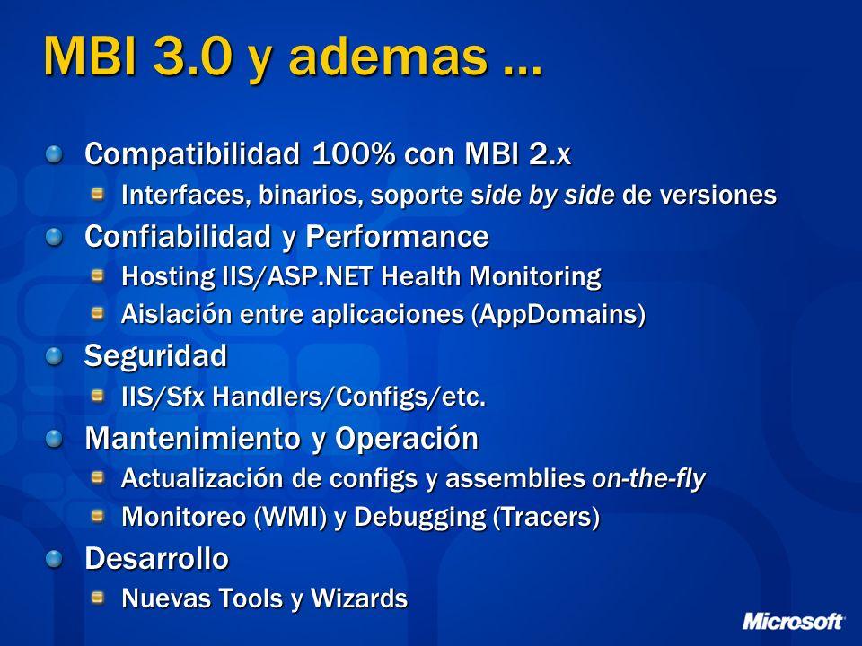 MBI 3.0 y ademas … Compatibilidad 100% con MBI 2.x Interfaces, binarios, soporte side by side de versiones Confiabilidad y Performance Hosting IIS/ASP