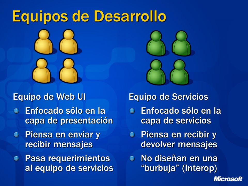 Equipos de Desarrollo Equipo de Web UI Enfocado sólo en la capa de presentación Piensa en enviar y recibir mensajes Pasa requerimientos al equipo de s