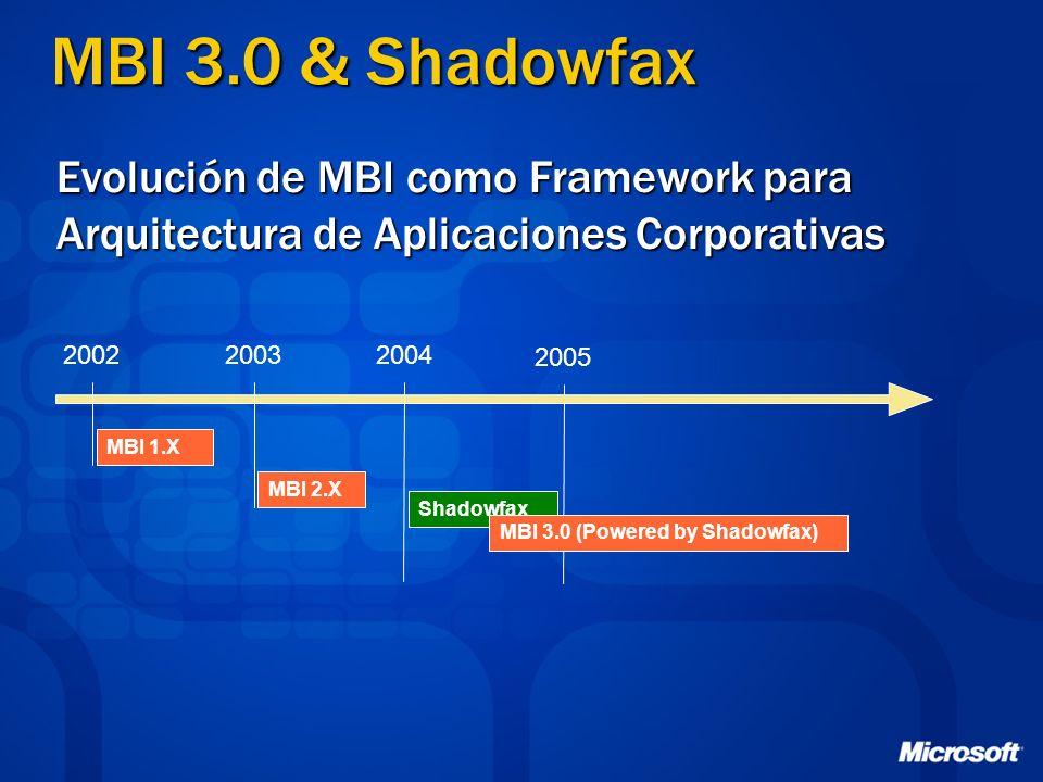 MBI 3.0 & Shadowfax 200220032004 MBI 2.X MBI 1.X Shadowfax MBI 3.0 (Powered by Shadowfax) Evolución de MBI como Framework para Arquitectura de Aplicac
