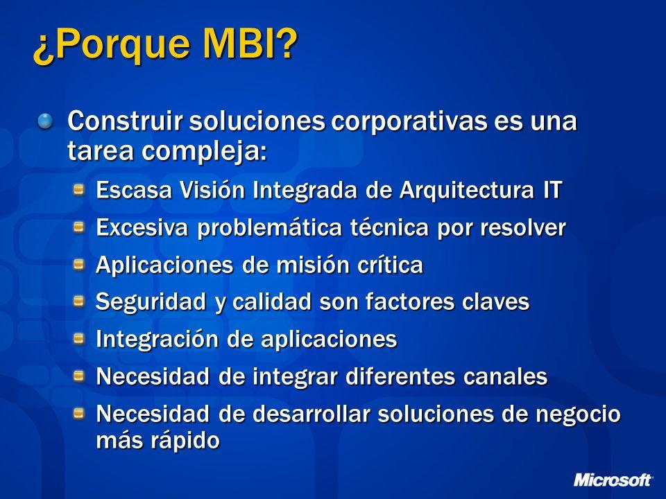 MBI 3.0 – Iniciativa Recursos Lista de distribución Workspace en GotDotNet http://www.gotdotnet.com/Community/Workspaces/w orkspace.aspx?id=49485933-6169-4571-987f- 7865087b09c6 Versión de MBI actual: 2.1.0.0 Beta 1 de MBI 3.0 disponible en octubre Información: lalos@microsoft.com