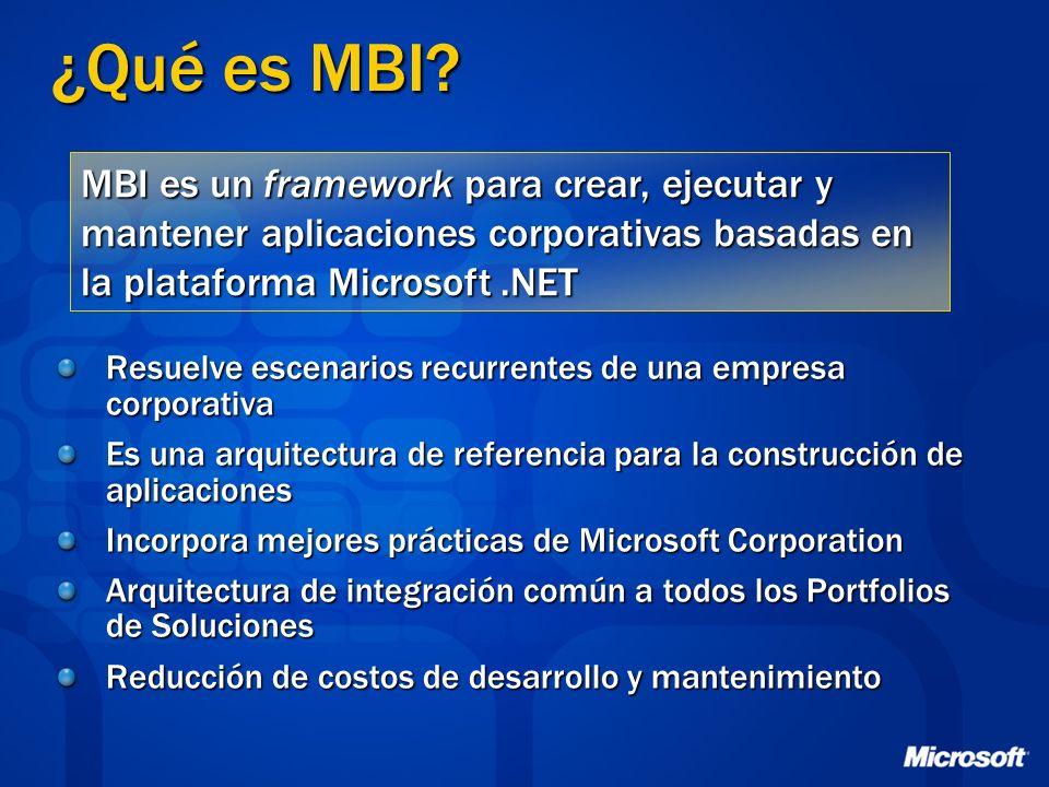 ¿Qué es MBI? Resuelve escenarios recurrentes de una empresa corporativa Es una arquitectura de referencia para la construcción de aplicaciones Incorpo