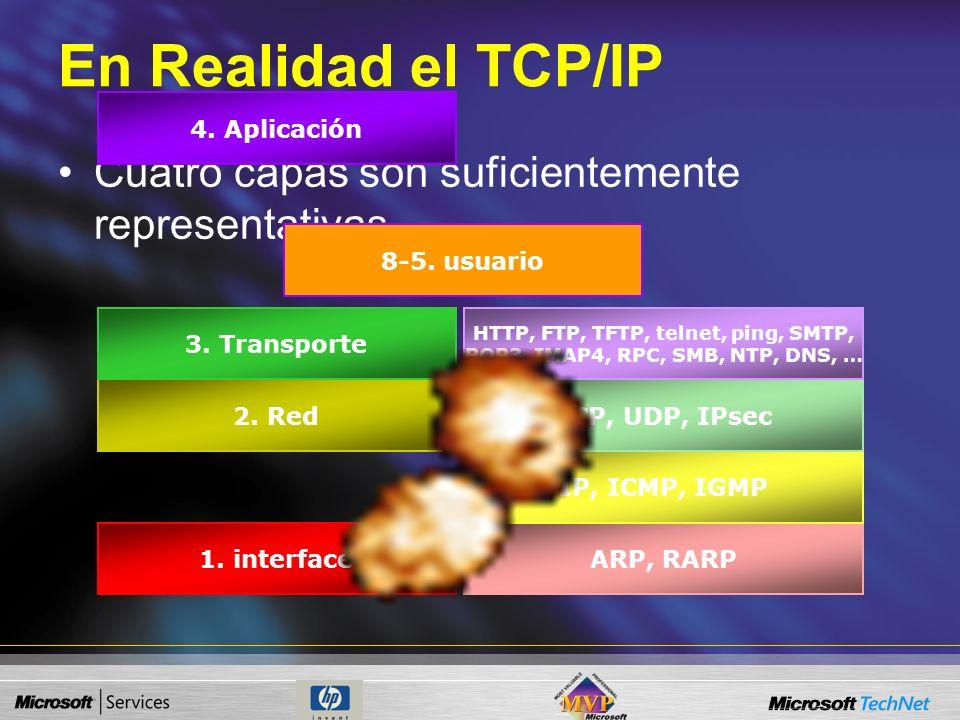 El Modelo OSI 1.Físico 2. Conexión 3. Red 4. Transporte 5. Sesión 6. Presentación 7. Aplicación