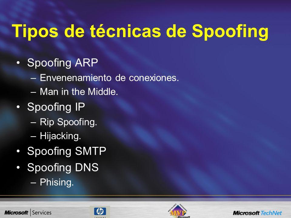 Niveles Afectados SERVICIO RED Dirección IP ENLACE Dirección MAC Nombres de dominio Direcciones de correo electrónico Nombres de recursos compartidos