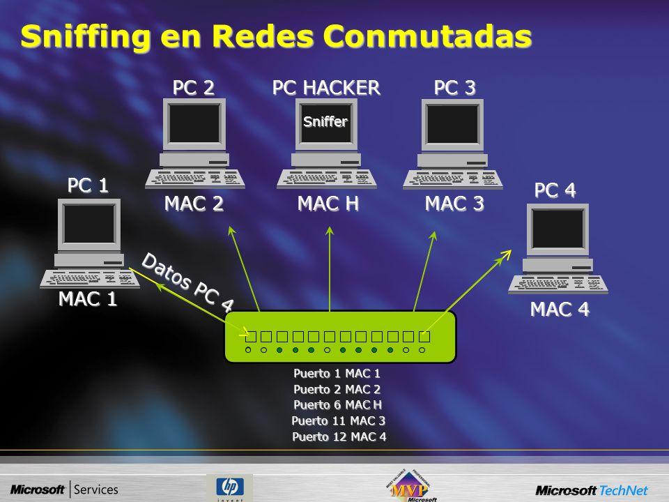 Sniffing en Redes de Difusión PC HACKER PC 1 PC 2 PC 3 PC 4 Sniffer Datos PC 4 filtrafiltra