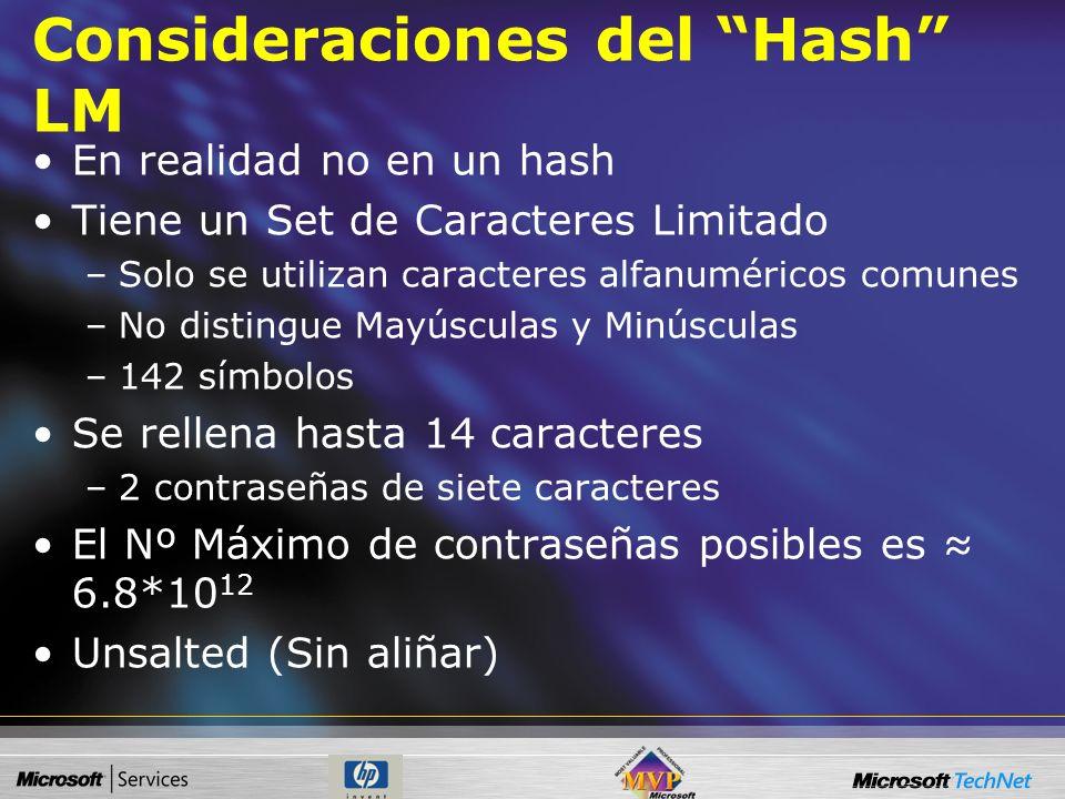 Generación del Hash LM Se rellena hasta 14 caracteres con Nulos Se convierte a Mayúsculas. Se separa en 2 strings de 7 caracteres Key Constante Seattl