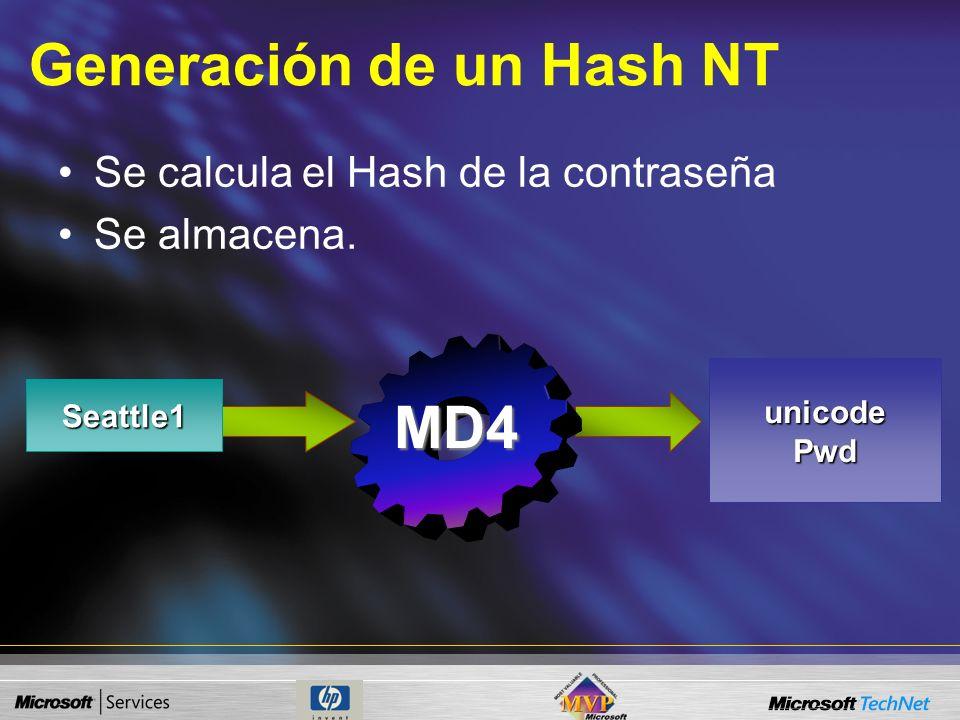 Consideraciones del Hash LM En realidad no en un hash Tiene un Set de Caracteres Limitado –Solo se utilizan caracteres alfanuméricos comunes –No disti