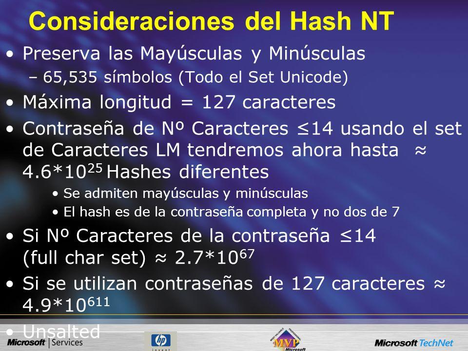 Generación de un Hash NT Se calcula el Hash de la contraseña Se almacena. unicodePwd Seattle1 MD4