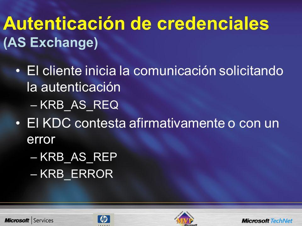 Autenticación Kerberos Cliente KDC KRB_AS_REQ KRB_AS_REP KRB_TGS_REQ KRB_TGS_REP...