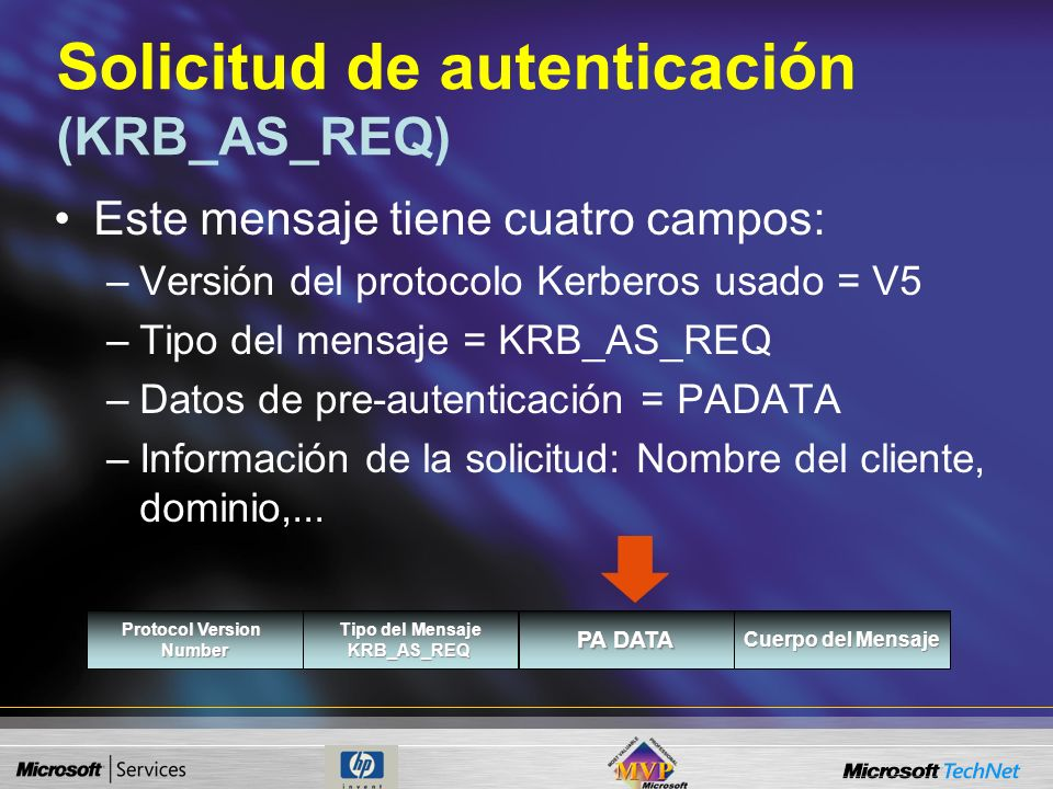 Autenticación de credenciales (AS Exchange) El cliente inicia la comunicación solicitando la autenticación –KRB_AS_REQ El KDC contesta afirmativamente
