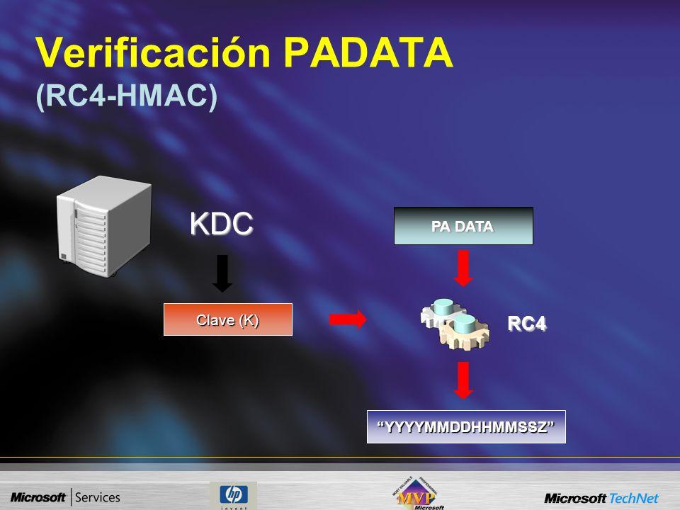 Generación PADATA (RC4-HMAC) Contraseña HMAC Clave (K) RC4 PA DATA YYYYMMDDHHMMSSZ