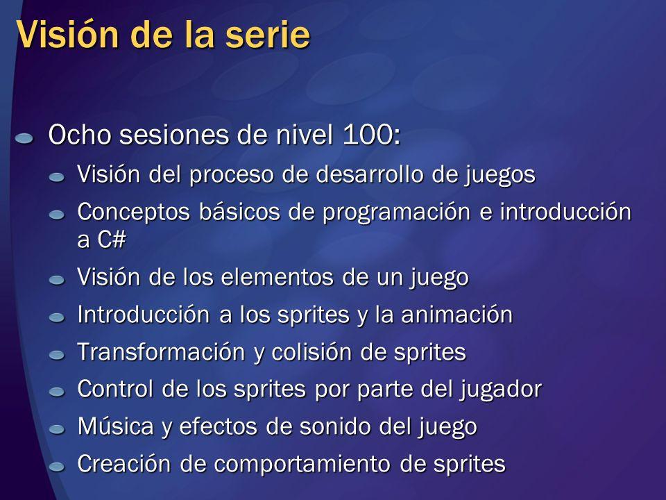 Resumen de las sesiones Sesión 1 – Resumen del proceso de desarrollo de juegos Presentación del juego de demo (este es el juego que vamos a construir) ¿Qué son los eventos concurrentes interactivos de tiempo real.