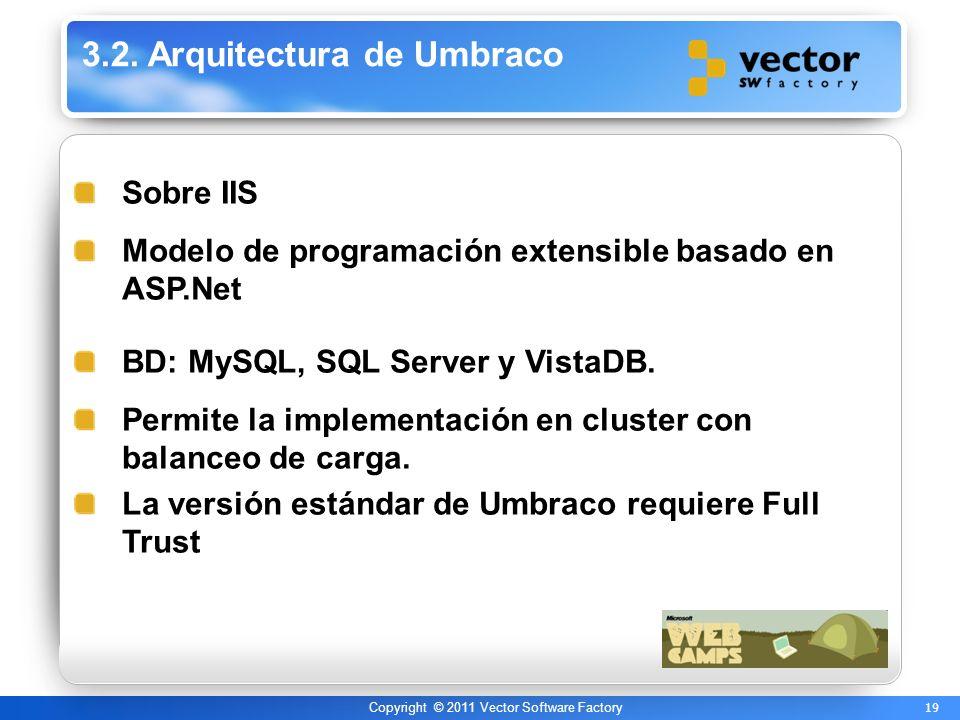 19 Copyright © 2011 Vector Software Factory 3.2. Arquitectura de Umbraco Sobre IIS Modelo de programación extensible basado en ASP.Net BD: MySQL, SQL