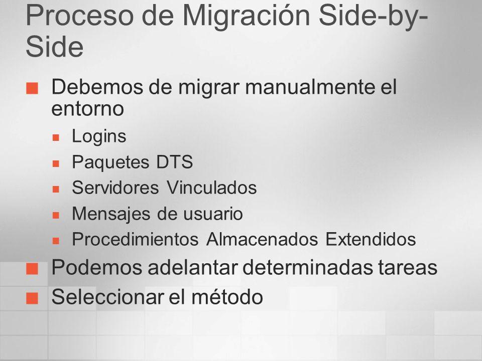 Proceso de Migración Side-by- Side Debemos de migrar manualmente el entorno Logins Paquetes DTS Servidores Vinculados Mensajes de usuario Procedimient