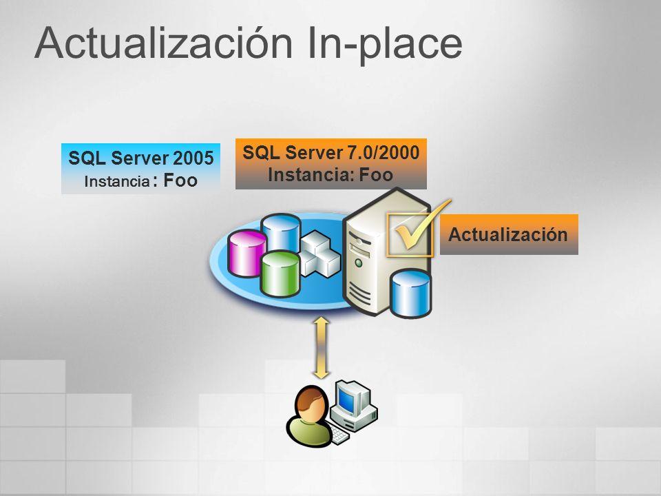 Actualización In-place SQL Server 7.0/2000 Instancia: Foo SQL Server 2005 Instancia : Foo Actualización