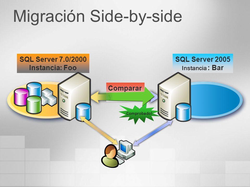 Comparar y verificar SQL Server 7.0/2000 Instancia: Foo SQL Server 2005 Instancia : Bar Migración Side-by-side Comprobado!