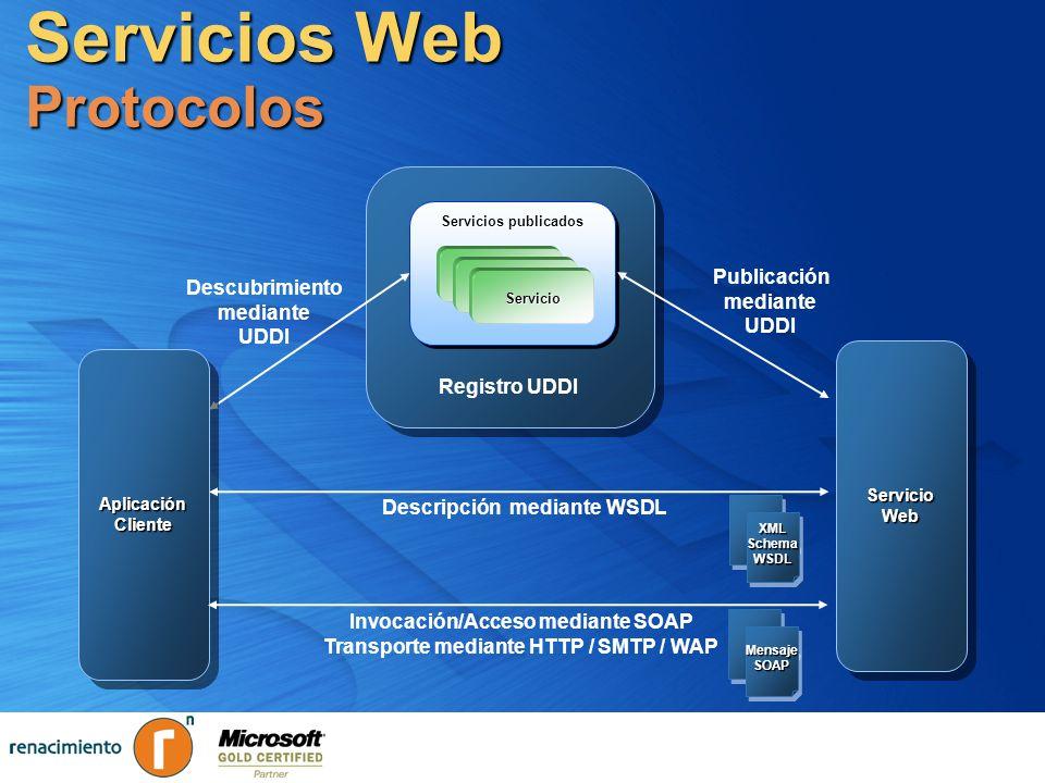 Servicios Web Protocolos Servicios publicados Registro UDDI AplicaciónClienteAplicaciónCliente Descubrimiento mediante UDDI Servicio 1 Servicio Servic