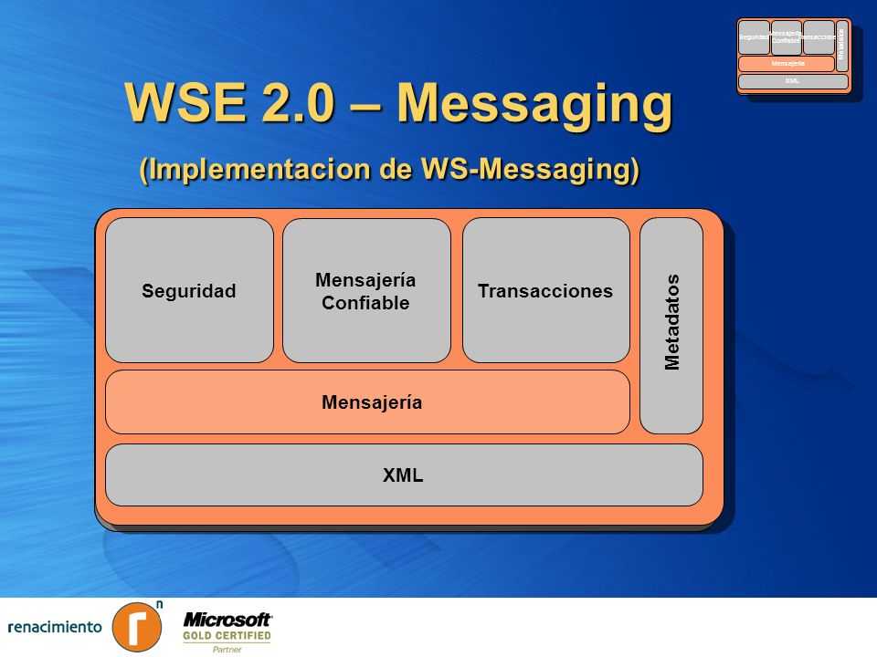 WSE 2.0 – Messaging (Implementacion de WS-Messaging) Security Reliable Messaging Reliable Messaging Transactions Messaging Metadata XML Security Relia