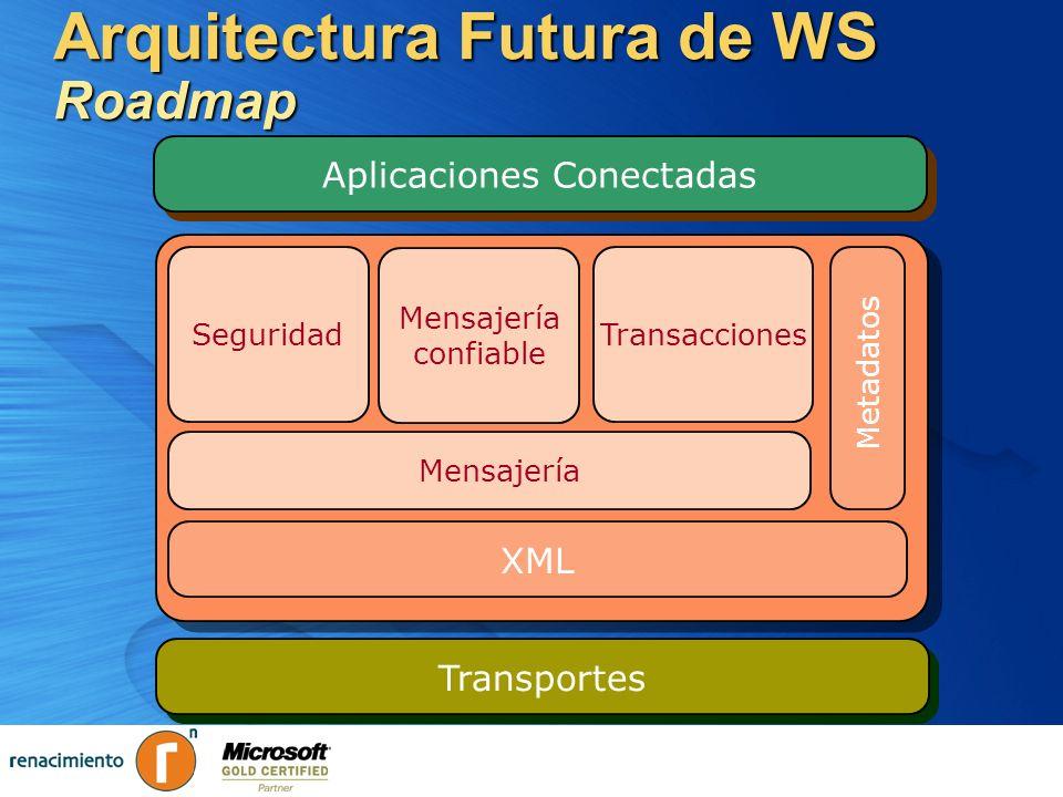 Arquitectura Futura de WS Roadmap Seguridad Mensajería confiable Transacciones Mensajería XML Metadatos Transportes Aplicaciones Conectadas