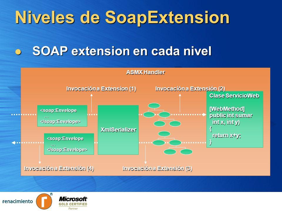 Niveles de SoapExtension SOAP extension en cada nivel SOAP extension en cada nivel ASMX Handler Clase ServicioWeb [WebMethod] public int sumar int x,