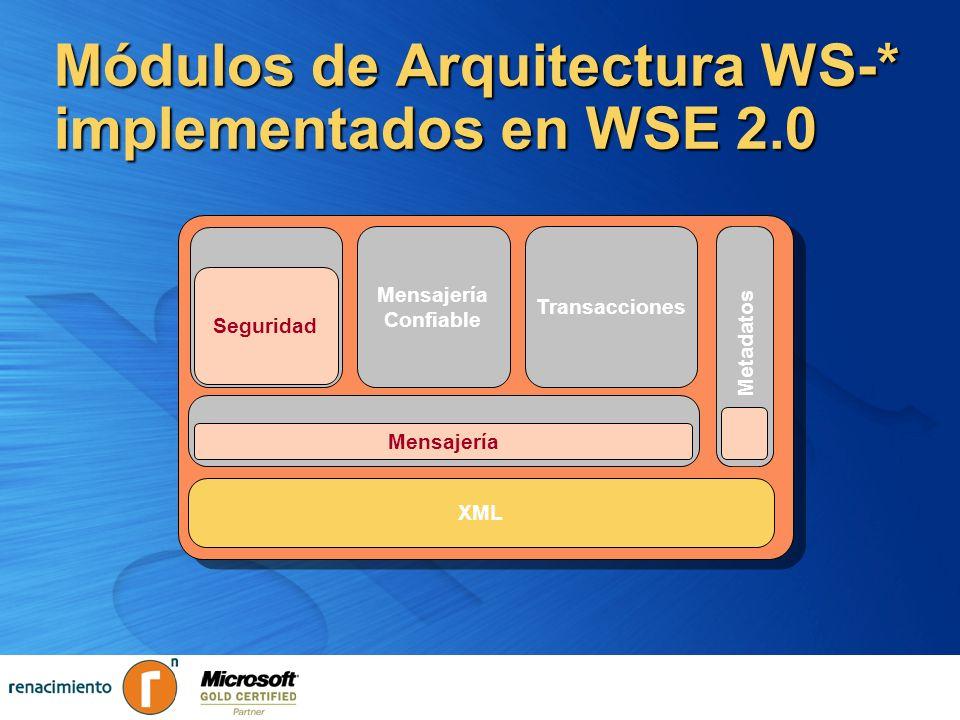 Módulos de Arquitectura WS-* implementados en WSE 2.0 Security Reliable Messaging Reliable Messaging Transactions Messaging Metadata XML Security Reli