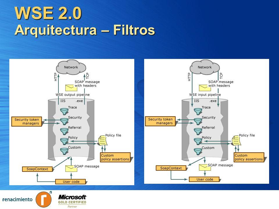 WSE 2.0 Arquitectura – Filtros
