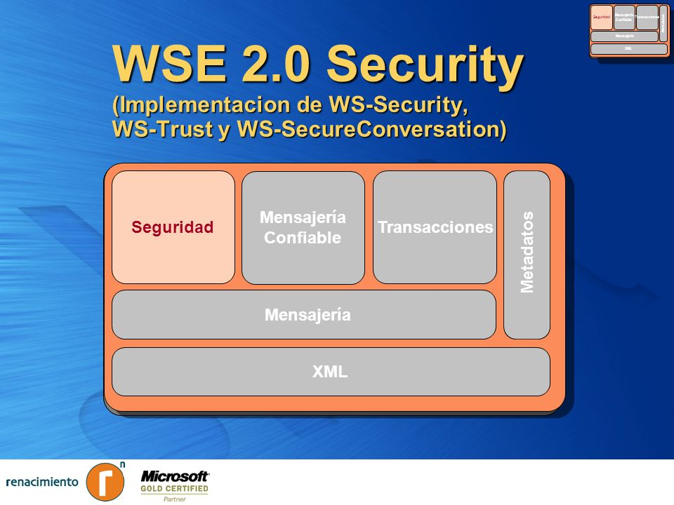WSE 2.0 Security (Implementacion de WS-Security, WS-Trust y WS-SecureConversation) Security Reliable Messaging Reliable Messaging Transactions Messagi