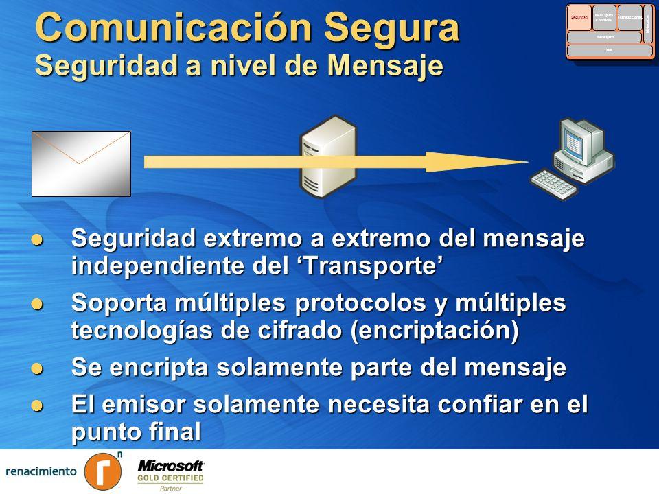 Comunicación Segura Seguridad a nivel de Mensaje Seguridad extremo a extremo del mensaje independiente del Transporte Seguridad extremo a extremo del