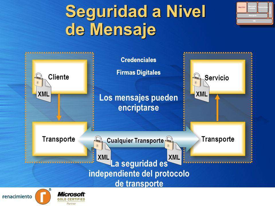 Seguridad a Nivel de Mensaje Credenciales Firmas Digitales Los mensajes pueden encriptarse Cliente Transporte Servicio Transporte Cualquier Transporte