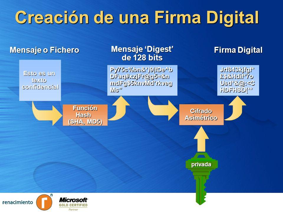 Creación de una Firma Digital Función Hash (SHA, MD5) Jrf843kjfgf* £$&Hdif*7o Usd*&@:<C HDFHSD(** Py75c%bn&*)9 fDe^b DFaq#xzjFr@g5=&n mdFg$5knvMdrkveg