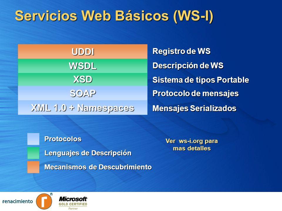 XML 1.0 + Namespaces Servicios Web Básicos (WS-I) XSD SOAP WSDL UDDI Sistema de tipos Portable Mensajes Serializados Protocolo de mensajes Descripción