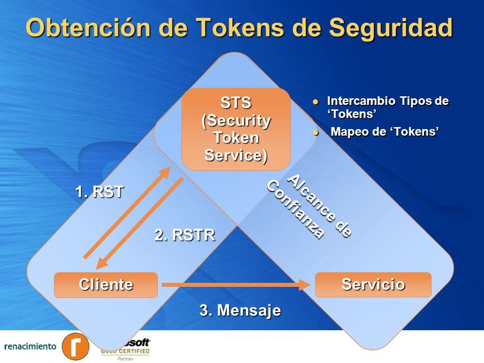 Alcance de Alcance deConfianza Obtención de Tokens de Seguridad Intercambio Tipos de Tokens Intercambio Tipos de Tokens Mapeo de Tokens Mapeo de Token