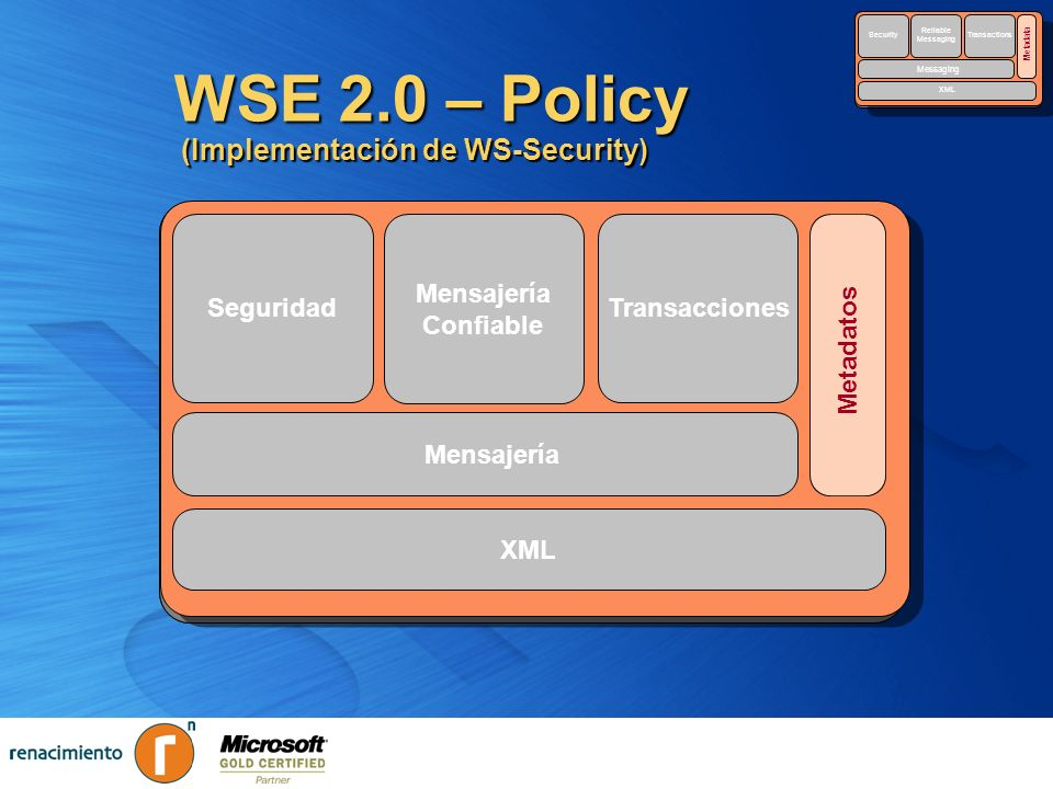 WSE 2.0 – Policy (Implementación de WS-Security) Security Reliable Messaging Reliable Messaging Transactions Messaging Metadata XML Security Reliable