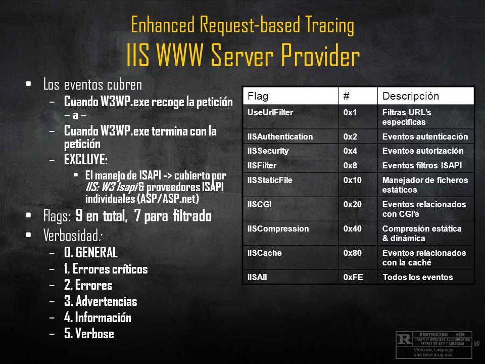 Enhanced Request-based Tracing IIS WWW Server Provider Los eventos cubren – Cuando W3WP.exe recoge la petición – a – – Cuando W3WP.exe termina con la