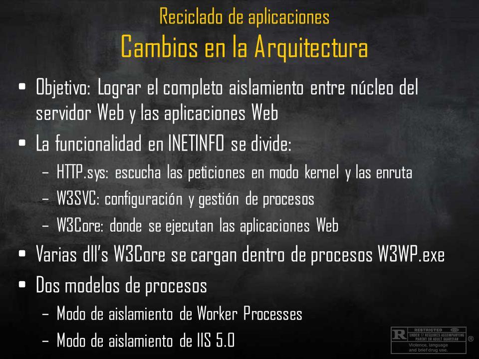 Reciclado de aplicaciones Cambios en la Arquitectura Objetivo: Lograr el completo aislamiento entre núcleo del servidor Web y las aplicaciones Web La