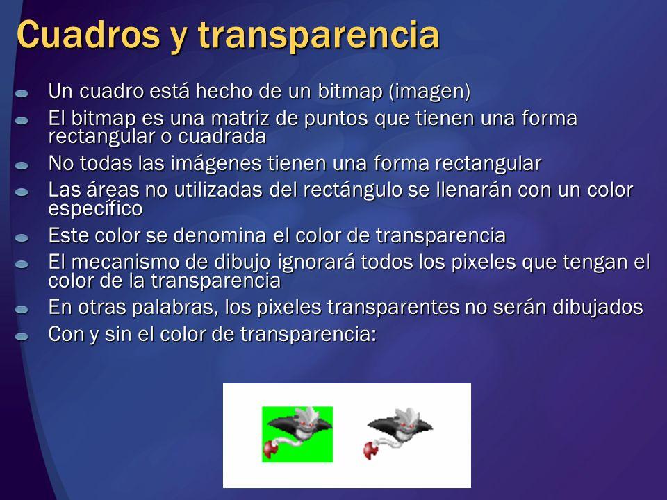 Cuadros y transparencia Un cuadro está hecho de un bitmap (imagen) El bitmap es una matriz de puntos que tienen una forma rectangular o cuadrada No to