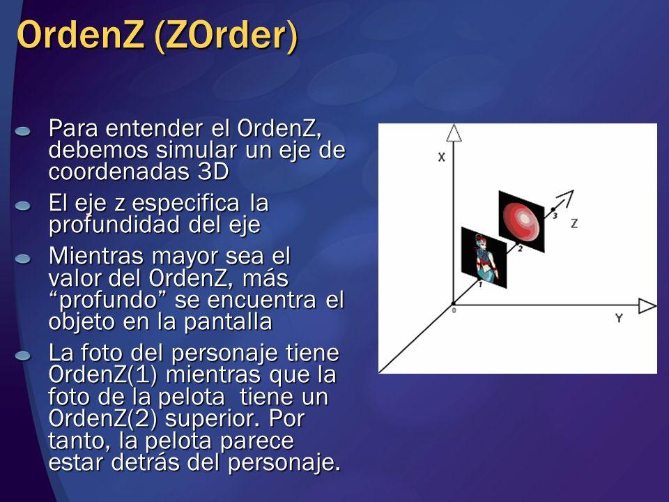 OrdenZ (ZOrder) Para entender el OrdenZ, debemos simular un eje de coordenadas 3D El eje z especifica la profundidad del eje Mientras mayor sea el val