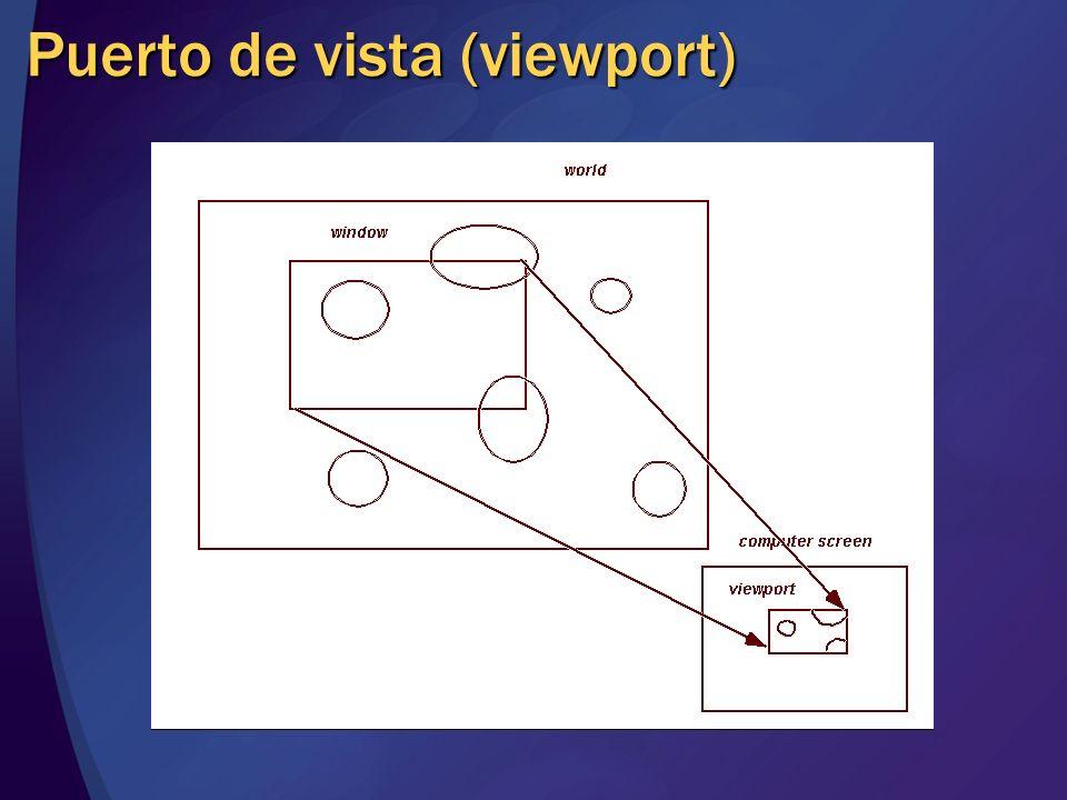 Resumen de la sesión Visión de los objetivos de la serie FondoViewportsAnimacionesCuadrosSprites Retraso de cuadros Transparencia Implementación del juego FondoSprites