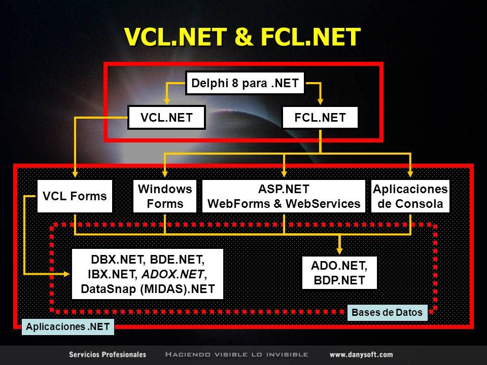 VCL.NET & FCL.NET Delphi 8 para.NET VCL.NETFCL.NET VCL Forms Windows Forms ASP.NET WebForms & WebServices ADO.NET, BDP.NET DBX.NET, BDE.NET, IBX.NET, ADOX.NET, DataSnap (MIDAS).NET Aplicaciones.NET Aplicaciones de Consola Bases de Datos