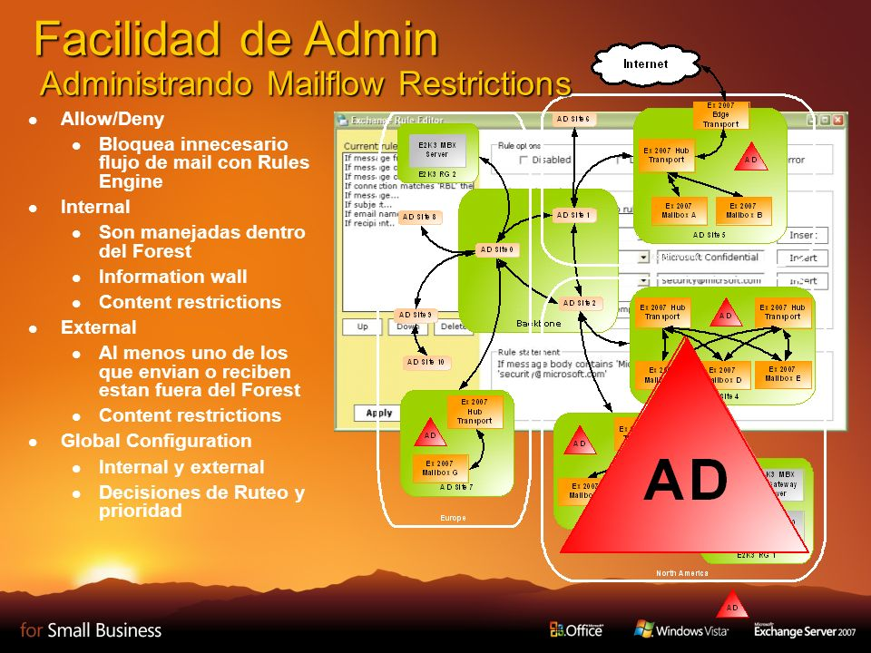 Allow/Deny Bloquea innecesario flujo de mail con Rules Engine Internal Son manejadas dentro del Forest Information wall Content restrictions External Al menos uno de los que envian o reciben estan fuera del Forest Content restrictions Global Configuration Internal y external Decisiones de Ruteo y prioridad Facilidad de Admin Administrando Mailflow Restrictions Administrando Mailflow Restrictions