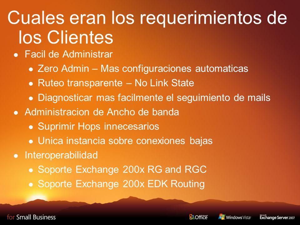 Cuales eran los requerimientos de los Clientes Facil de Administrar Zero Admin – Mas configuraciones automaticas Ruteo transparente – No Link State Di